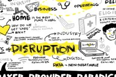 Insights from HLTH: Healthcare